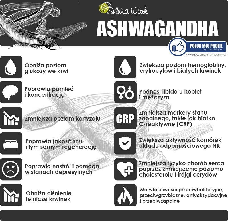 Ashwagandha właściwości i stosowanie