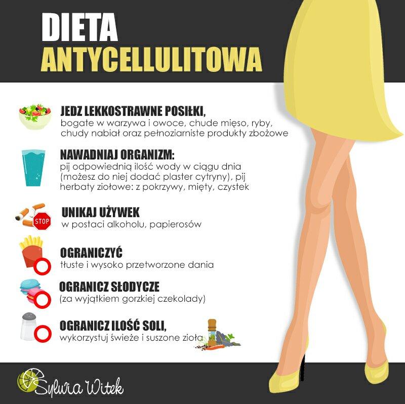 fogyókúra okosan a tartós fogyás szabályai