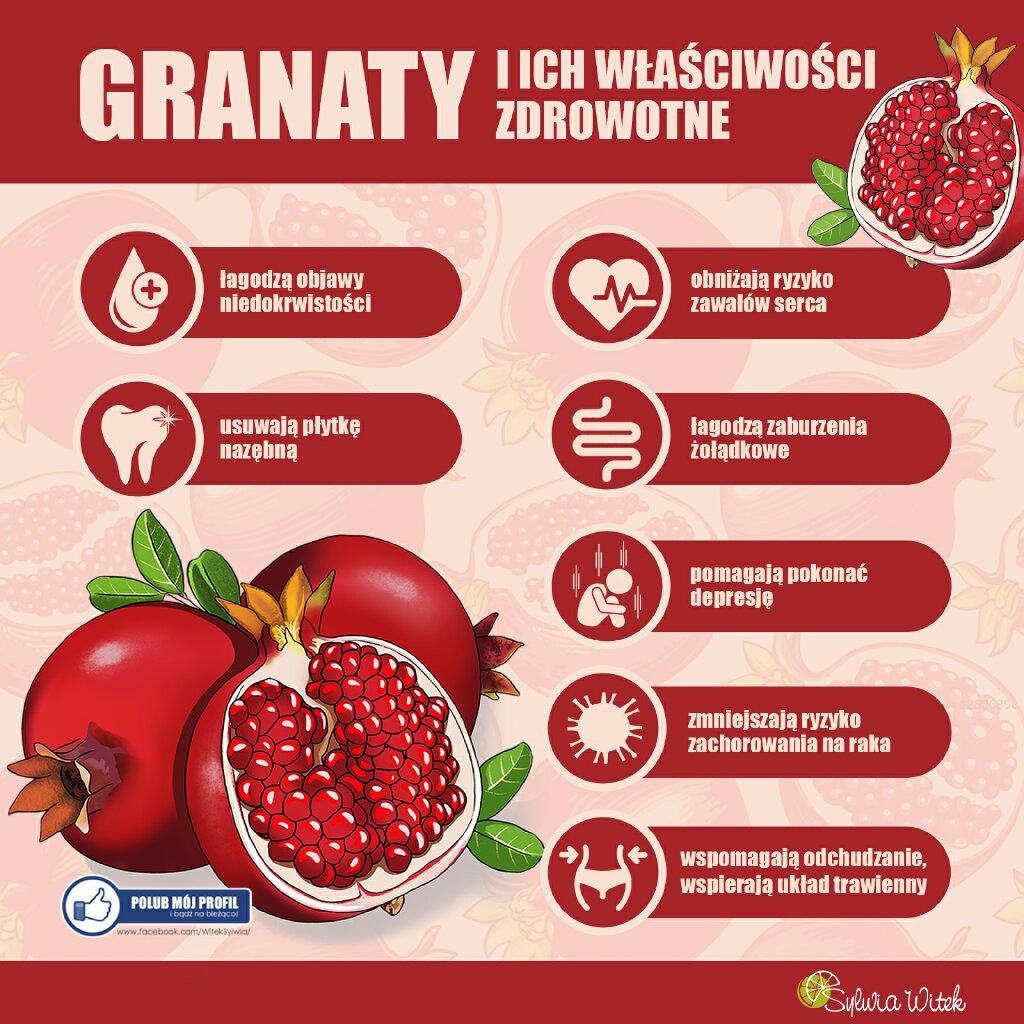 granat, owoc granatu, właściwości granatu