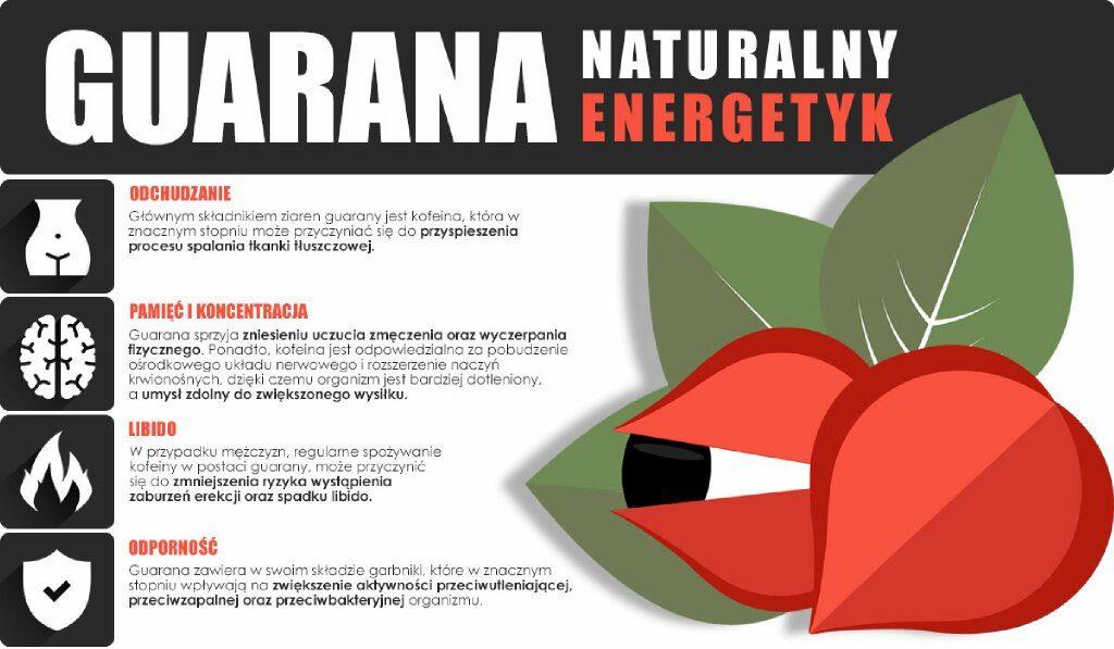 Guarana, naturalny energetyk, kofeina