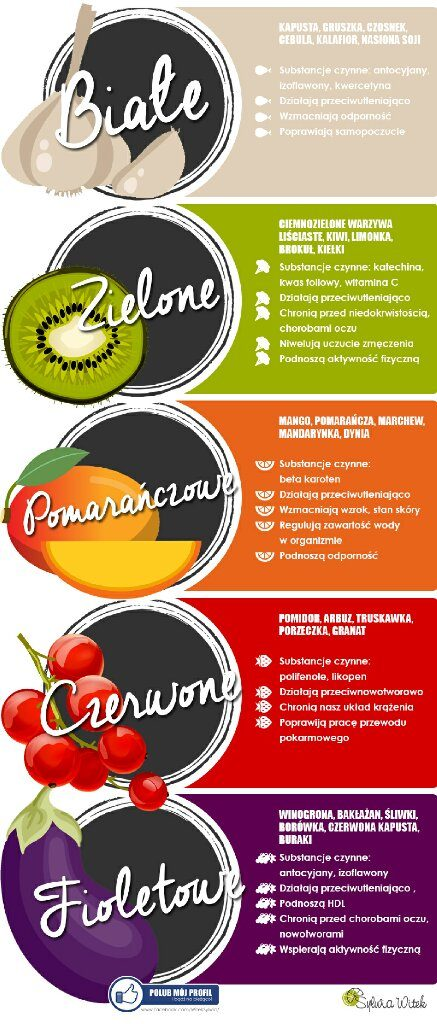 kolorowe owoce,