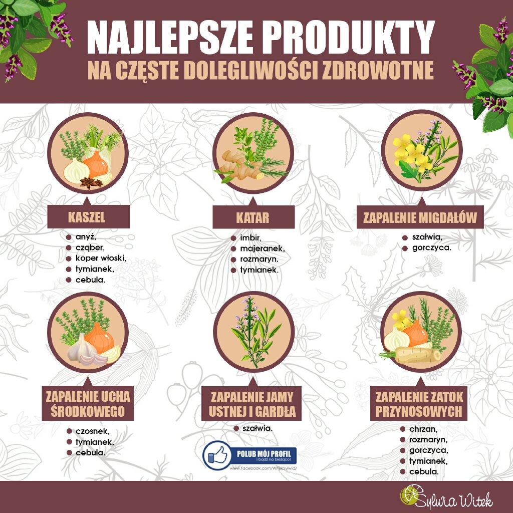 częste dolegliwości, najlepsze produkty i zioła na częste dolegliwości