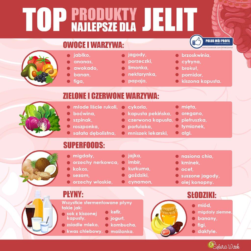 produkty dobre dla jelit